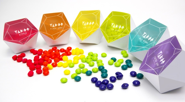 Candy Packaging